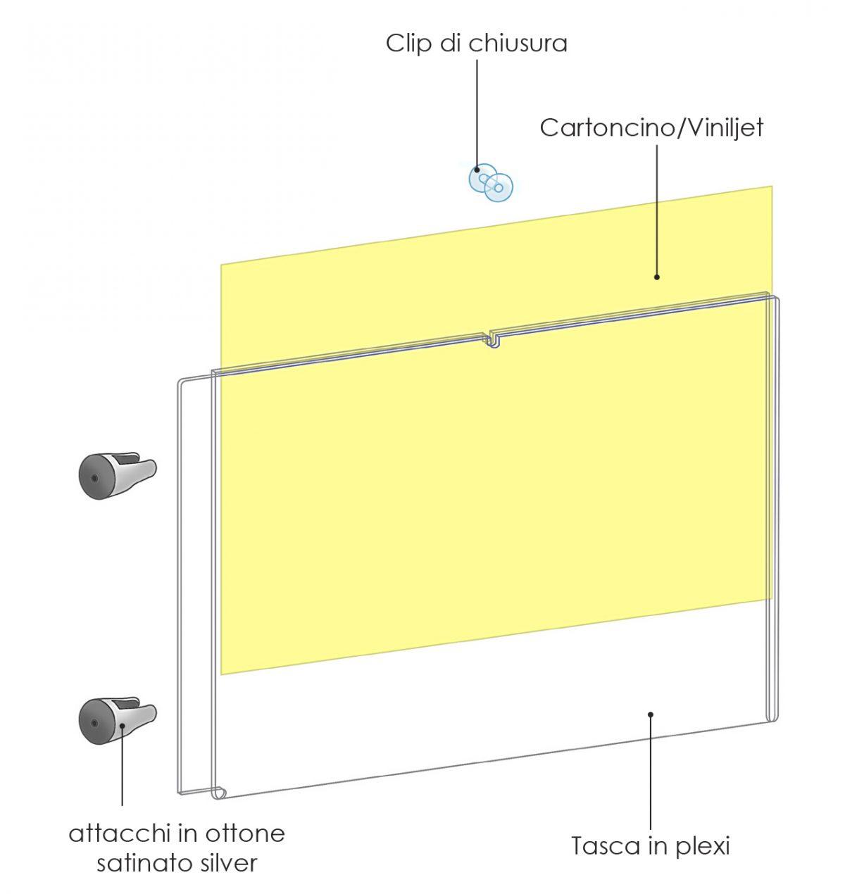 Divisori In Plexiglass Per Esterni targhe in plexiglass per segnaletica aziendale e studi